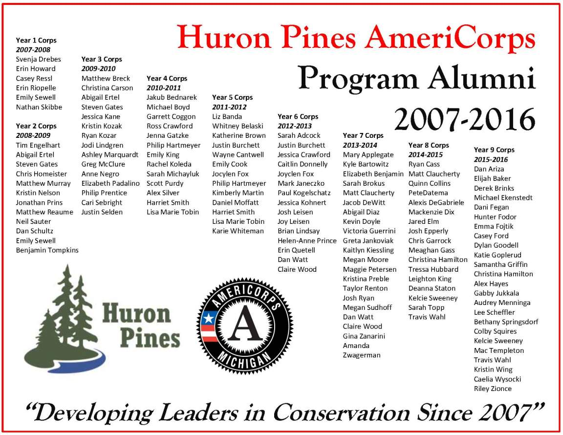 hpa-program-alumni-updated